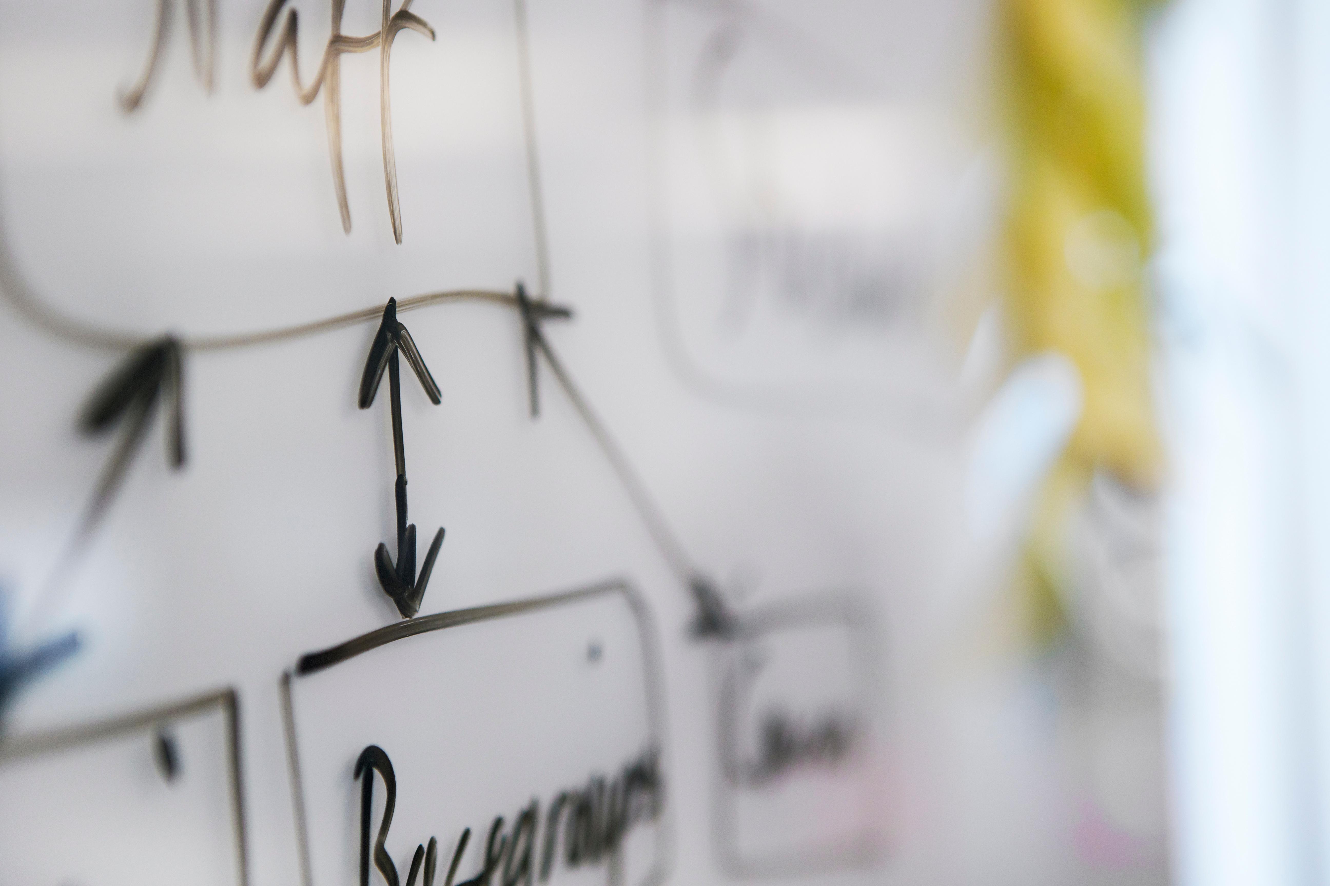 Whiteboard med processritning